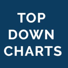 Topdown Charts